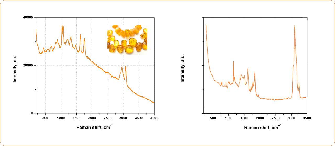 Идентификация драгоценных камней с помощью спектроскопии комбинационного рассеяния света