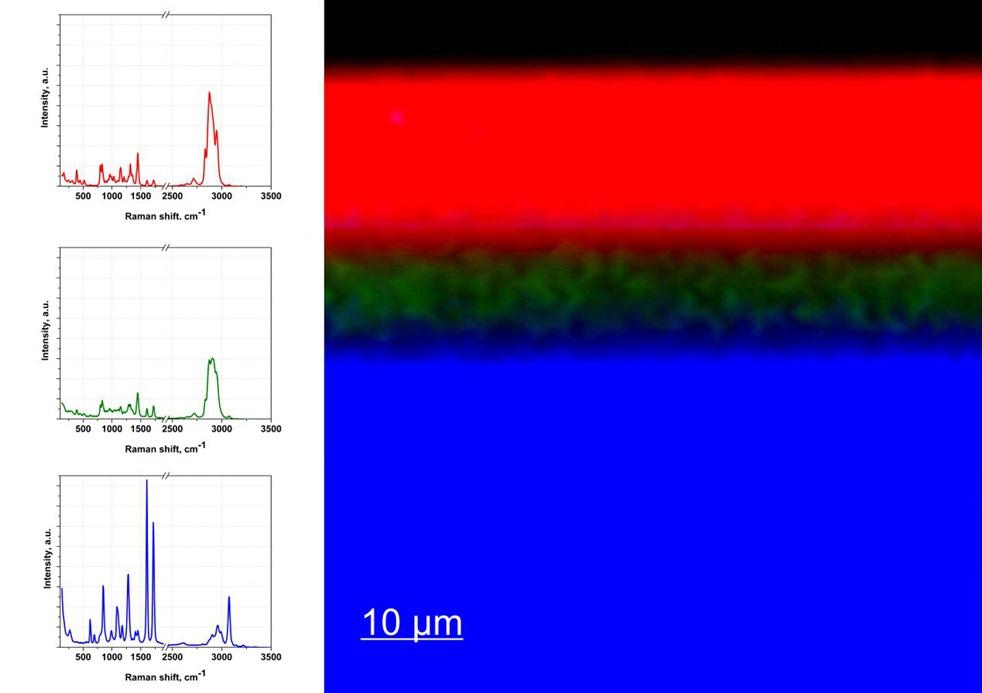 Применение Рамановской конфокальной микроскопии для анализа многослойных полимерных пленок